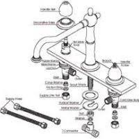 install a kitchen faucet kitchen faucet installation justsingit