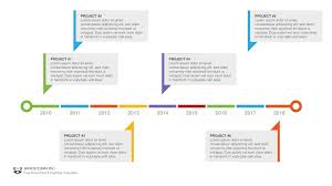 Timeline Free Powerpoint Template Free Download Free Ppt Ppt Free