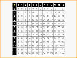 15 Multiplication Table Multiplication Chart Pdf Multiplication Table Printable 1 15 Gif