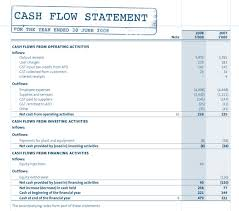 small business bookkeeping template small business spreadsheet