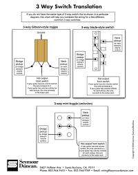 wiring diagram guitar pinterest guitars and craft striking