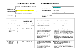 manufacturing risk assessment template media risk assessment