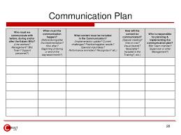 kaizen u2013 forms u0026 checklists