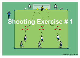 best 25 u7 soccer drills ideas on pinterest soccer practice