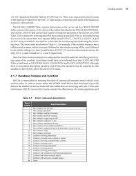 49 cfr hazardous materials table chapter 4 database analysis hazardous materials transportation