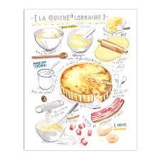 cuisine lorraine recette quiche lorraine recette illustrée aquarelle décor cuisine