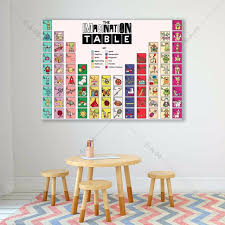 periodic table framed art kitchen periodic table canvas art print painting poster wall