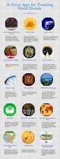 15 great apps for teaching world history free technology for