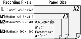 canon knowledge base approximate print sizes printable based on