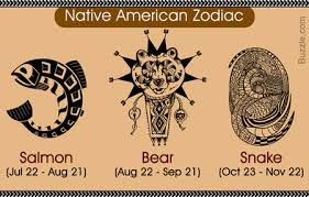 native american tribal tattoos tattoo collections