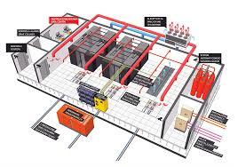 Data Center Floor Plan by Kolokacja Serwerów Kraków Warszawa S Net