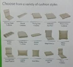 Azalea Ridge Patio Furniture Replacement Cushions Replacement Cushions For Patio Furniture Outdoor Room Ideas