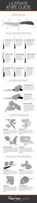 kitchen knives guide the ultimate knife guide robert welch