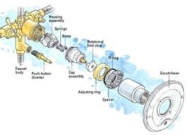 Delta Bathtub Faucet Repair Parts Shower Head Repair Parts U2013 Yourbestyearever Me