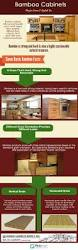 Kitchen Cabinets Made In Usa 44 Best Kitchen Infographics Images On Pinterest Infographics