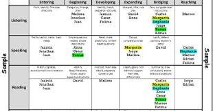mrs castro u0027s class wida can do classroom template u2013freebie