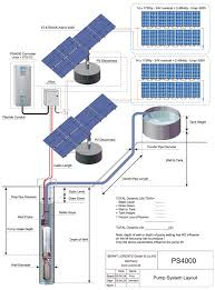 solar panel grounding wiring diagram solar panel wiring schematic