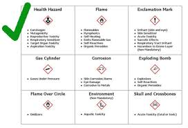 Ghs Safety Data Sheet Template Update Of Osha Material Safety Data Sheets