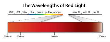 what is the wavelength of red light red light therapy red light man