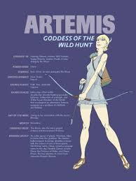 hera olympiansrule com ye gods pinterest mythology