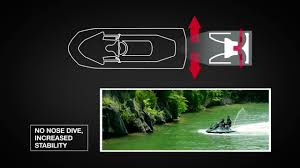 2015 yamaha waverunner ride technology youtube