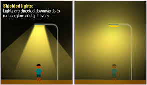 what is street light what are the main sources of light pollution