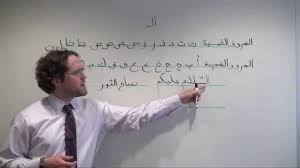 arabic grammar pronouncing the definite article with sun and moon