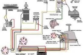 curtis plow wiring harness diagram wiring diagram