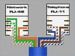 rj 11 wiring diagram funnycleanjokes info