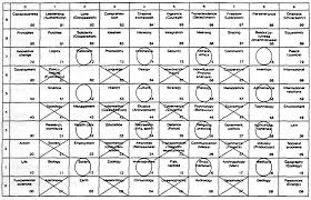 design elements matrix energy patterns in conferences a context for higher levels of