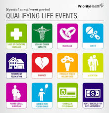 Event Insurance Special Enrollment Period U2013 What U0027s A Qualifying Life Event