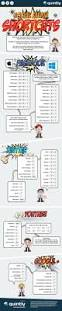 Plan Social Media by 151 Best Social Media Infographics Images On Pinterest Digital