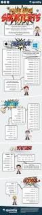 151 best social media infographics images on pinterest digital