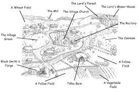the feudal system vanderland