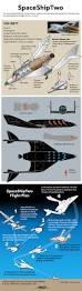 virgin galactic u0027s spaceshiptwo passenger space plane works