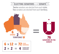 Australian States Map by Representing Australia Multimedia Parliamentary Education