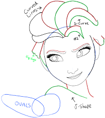 how to draw elsa from frozen with easy step by step drawing