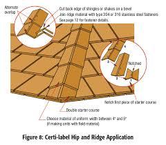 Hips Roof Cedar Shingles On A Gazebo Roofing Siding Diy Home Improvement