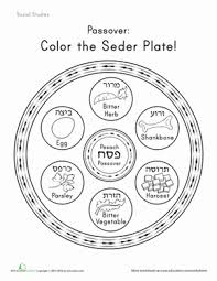 what s on a seder plate color the seder plate worksheets holidays and child