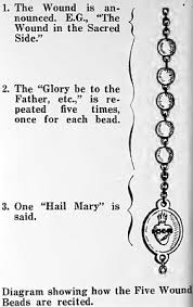 chaplet of the holy catholicsaints info archive chaplet of the five wounds