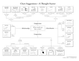 catalogs of chart types 5w blog