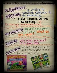 best 25 persuasive essays ideas on pinterest sentence starters