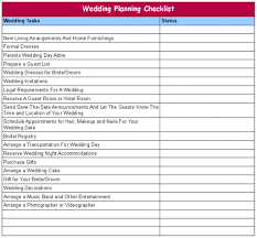 preparation of event plan for wedding wedding prepare list tolg jcmanagement co