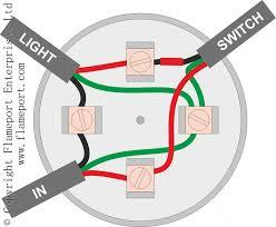 7 way wiring diagram 7 wiring diagrams