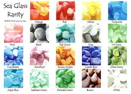 How To Make Jewelry From Sea Glass - 80 best sea glass images on pinterest sea glass beach beach and