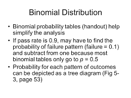 construction engineering 221 statistics and probability binomial