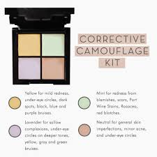 product spotlight corrective camouflage kit available at bang