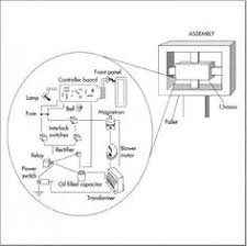 wiring diagram for part 316418574 for a kenmore 24
