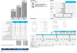 cipriani scambiatori dn150 u2013 produkty u2013 thermotip