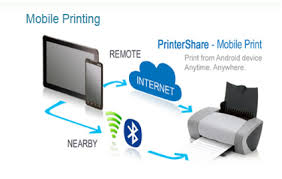 printer app for android canon pixma printer app for android how to install printer